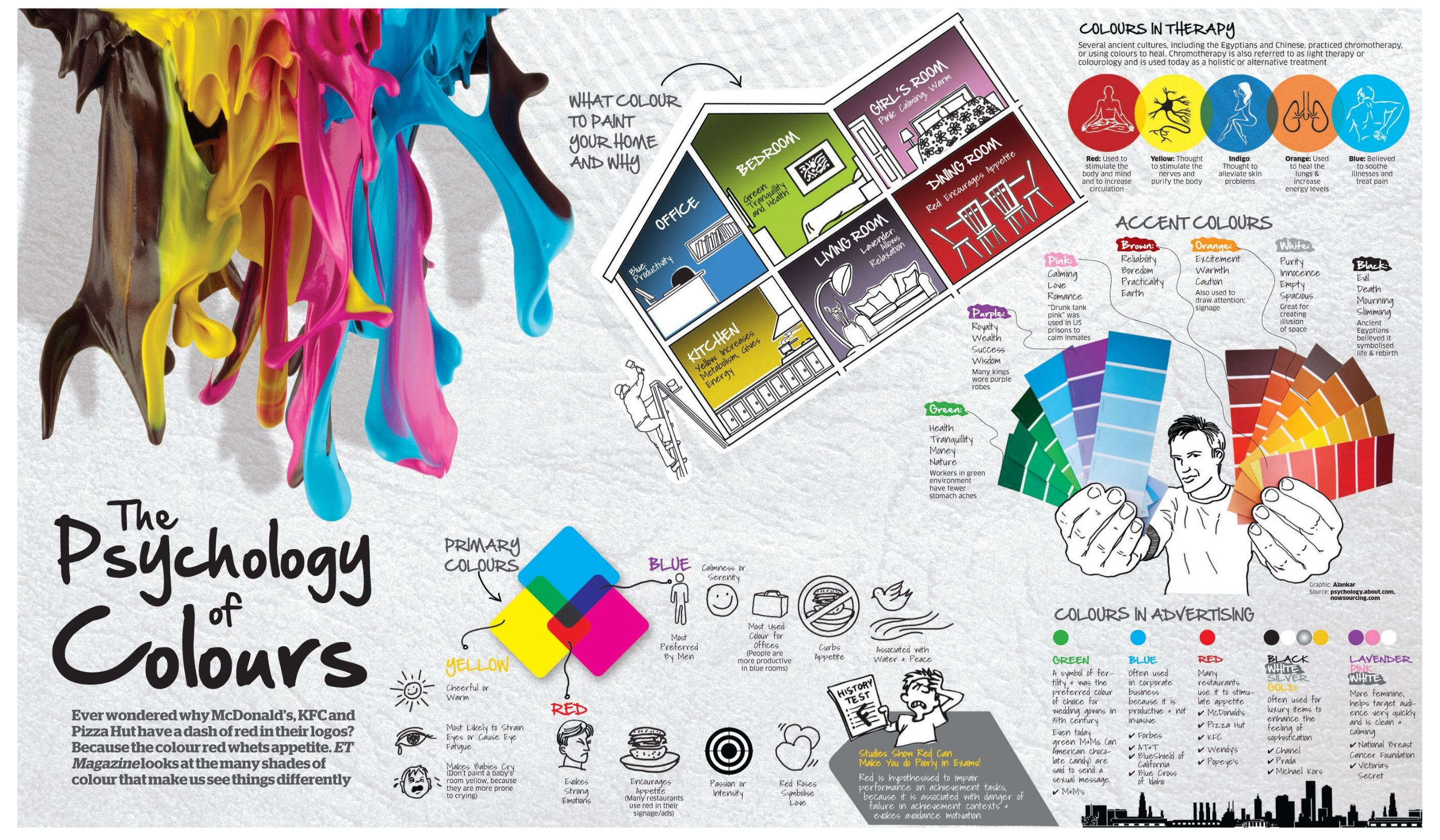 psychology of design colour and wine labels label litho
